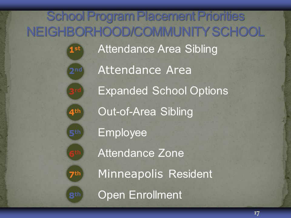 17 1 st Attendance Area Sibling 2 nd Attendance Area 3 rd Expanded School Options 4 th Out-of-Area Sibling 5 th Employee 6 th Attendance Zone 7 th Minneapolis Resident 8 th Open Enrollment