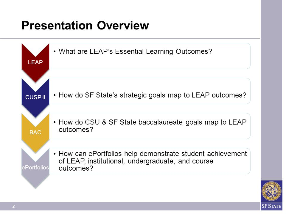 2 Presentation Overview LEAP What are LEAP's Essential Learning Outcomes.