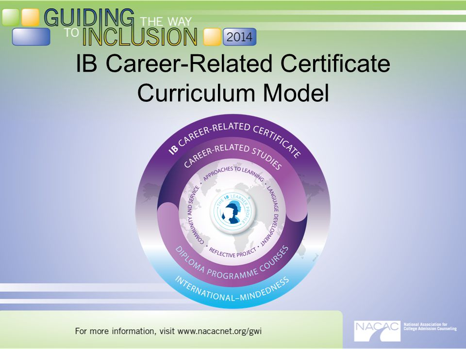 IB Career-Related Certificate Curriculum Model