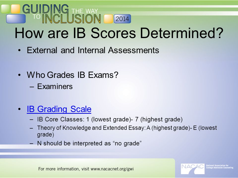 External and Internal Assessments Who Grades IB Exams.