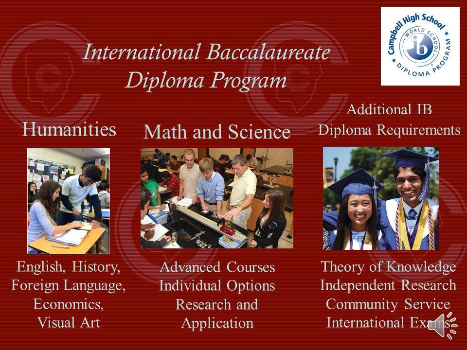 International Baccalaureate Diploma Program Campbell High School Smyrna, GA