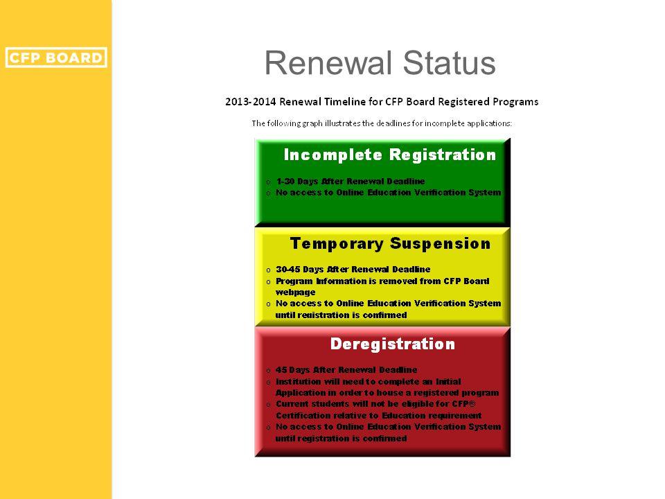 Renewal Status