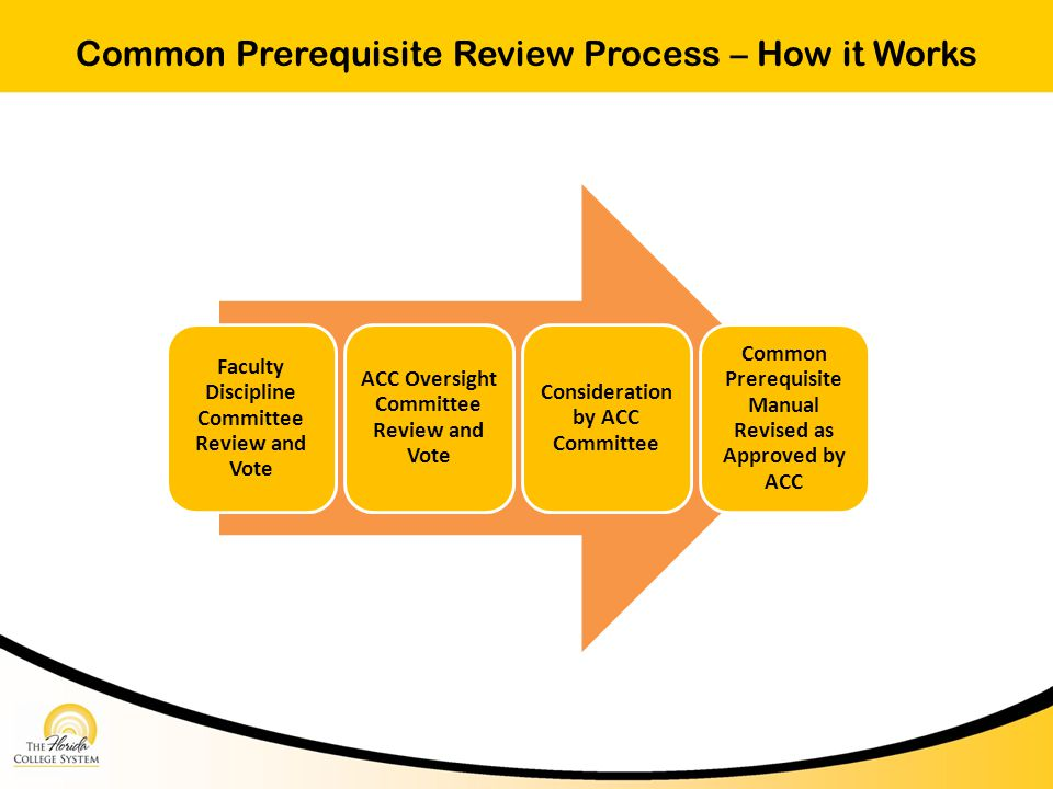 Common Prerequisite Review Process – How it Works Faculty Discipline Committee Review and Vote ACC Oversight Committee Review and Vote Consideration by ACC Committee Common Prerequisite Manual Revised as Approved by ACC