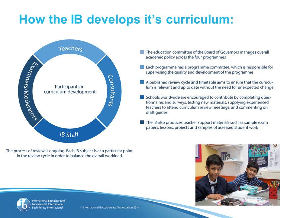 How the IB develops it's curriculum: