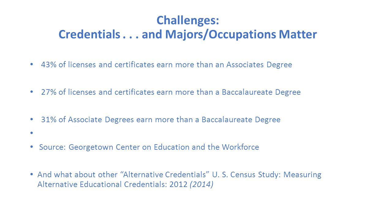 Challenges: Credentials...