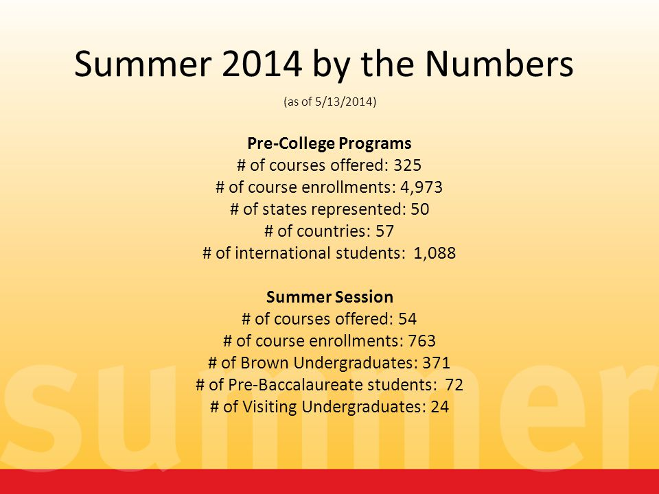 Summer 2014 by the Numbers (as of 5/13/2014) Pre-College Programs # of courses offered: 325 # of course enrollments: 4,973 # of states represented: 50