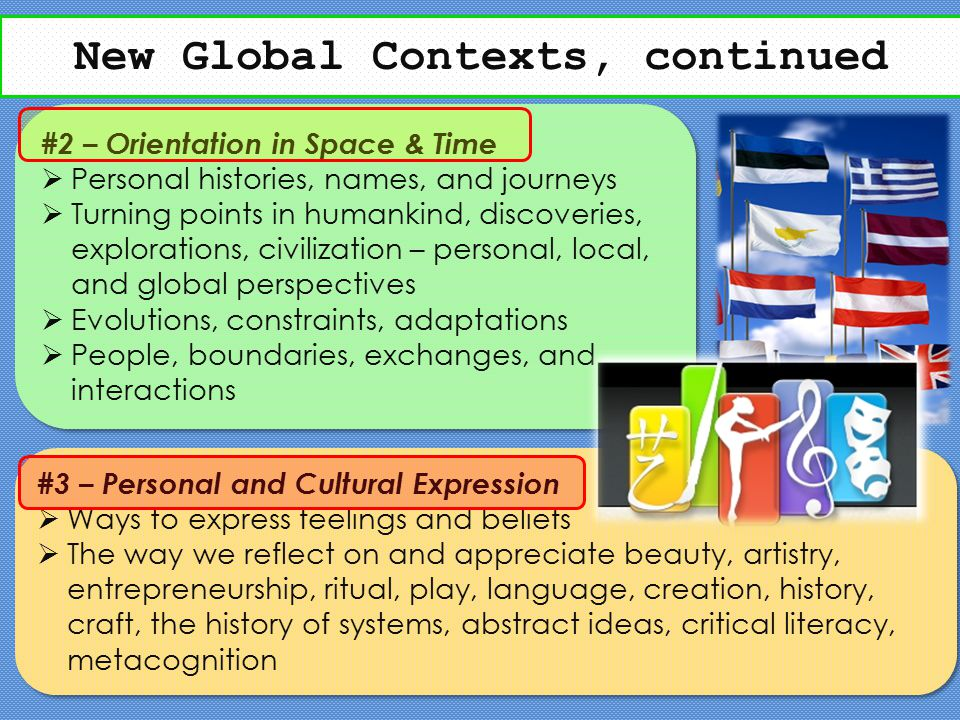 New Global Contexts, continued #2 – Orientation in Space & Time  Personal histories, names, and journeys  Turning points in humankind, discoveries,
