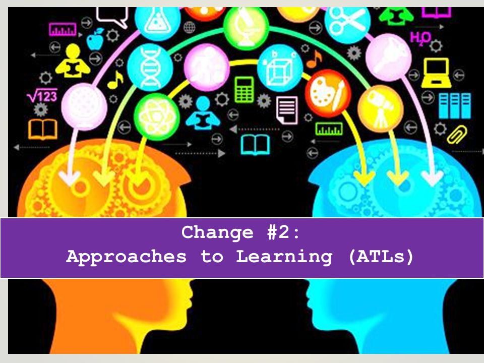 Change #2: Approaches to Learning (ATLs)