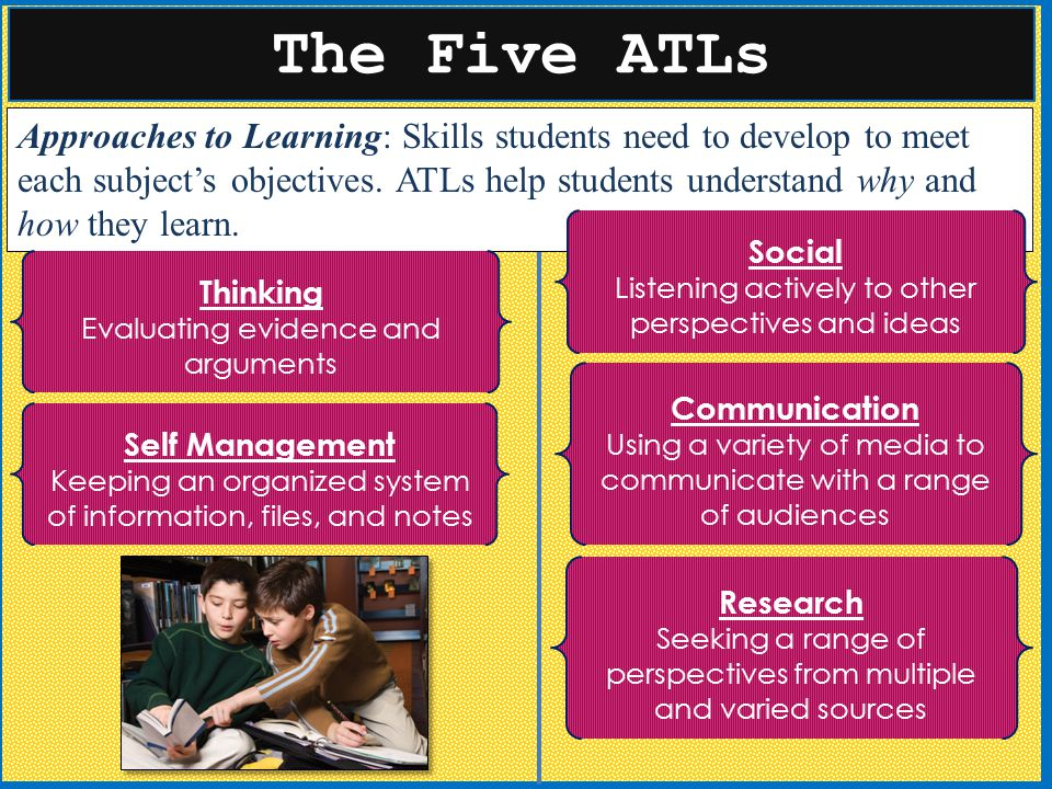 The Five ATLs Approaches to Learning: Skills students need to develop to meet each subject's objectives. ATLs help students understand why and how the
