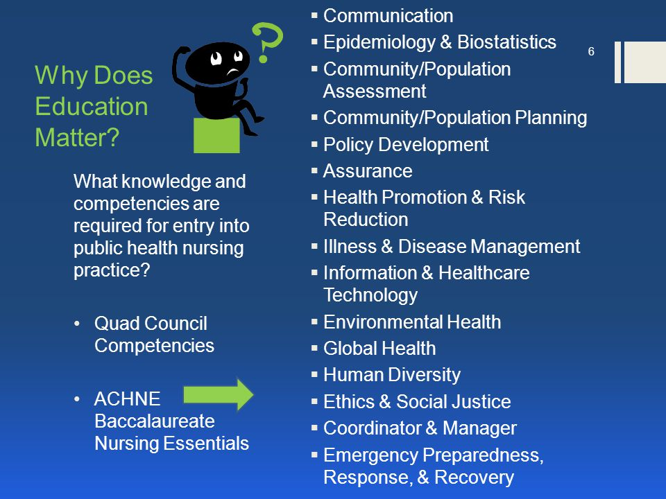 Schaffer, Garcia, and Schoon (2011) Based on Nationally Accepted Public Health Frameworks & Standards QUAD Council Council on Linkages American Nurses Association Core PH Functions Steering Committee 17 Henry Street Consortium 2003