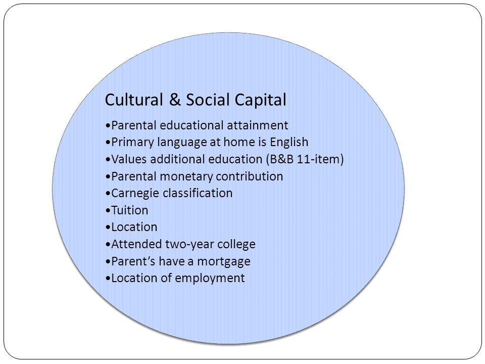 Cultural & Social Capital Parental educational attainment Primary language at home is English Values additional education (B&B 11-item) Parental monetary contribution Carnegie classification Tuition Location Attended two-year college Parent's have a mortgage Location of employment