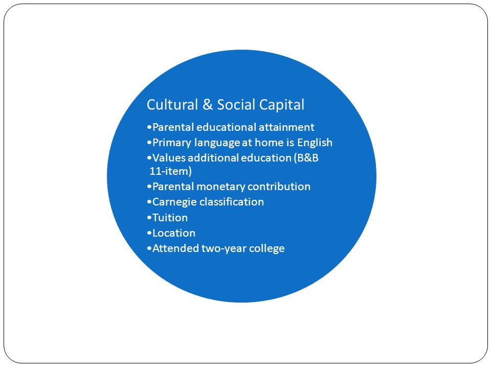Cultural & Social Capital Parental educational attainment Primary language at home is English Values additional education (B&B 11-item) Parental monetary contribution Carnegie classification Tuition Location Attended two-year college