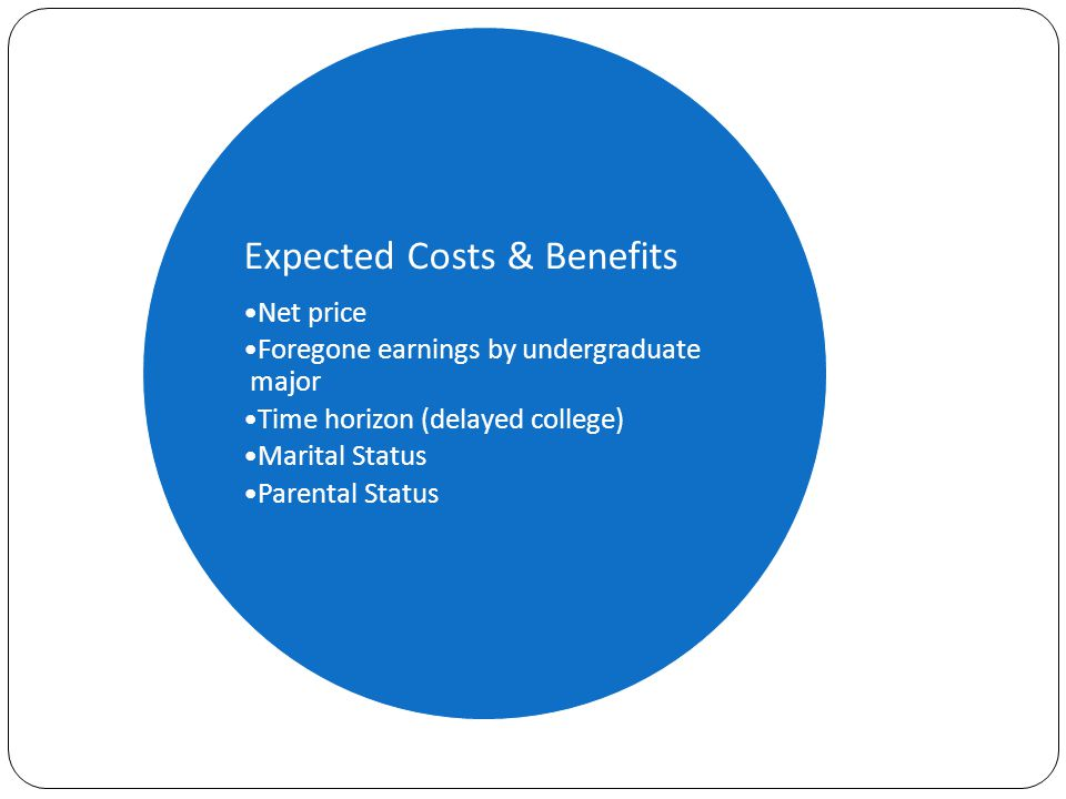 Expected Costs & Benefits Net price Foregone earnings by undergraduate major Time horizon (delayed college) Marital Status Parental Status