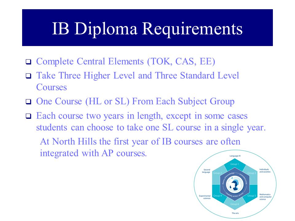 IB Diploma Requirements  Complete Central Elements (TOK, CAS, EE)  Take Three Higher Level and Three Standard Level Courses  One Course (HL or SL) From Each Subject Group  Each course two years in length, except in some cases students can choose to take one SL course in a single year.