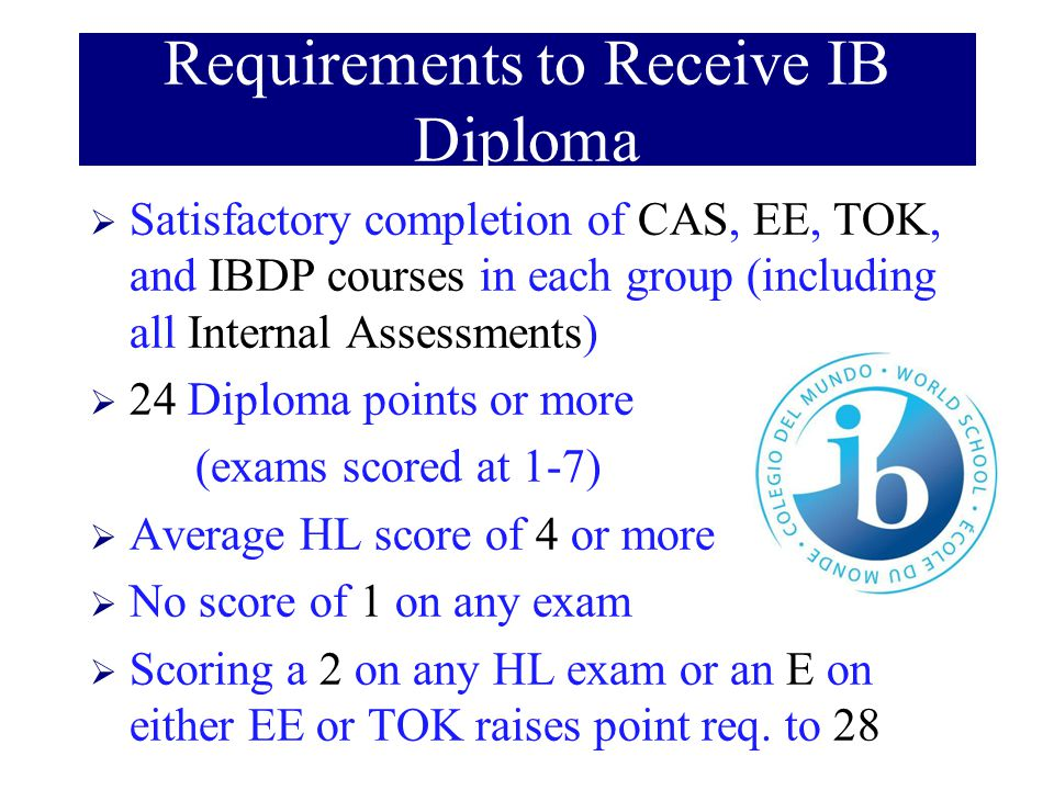 Requirements to Receive IB Diploma  Satisfactory completion of CAS, EE, TOK, and IBDP courses in each group (including all Internal Assessments)  24 Diploma points or more (exams scored at 1-7)  Average HL score of 4 or more  No score of 1 on any exam  Scoring a 2 on any HL exam or an E on either EE or TOK raises point req.