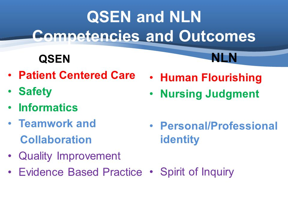 QSEN Patient Centered Care Safety Informatics Teamwork and Collaboration Quality Improvement Evidence Based Practice Human Flourishing Nursing Judgment Personal/Professional identity Spirit of Inquiry NLN