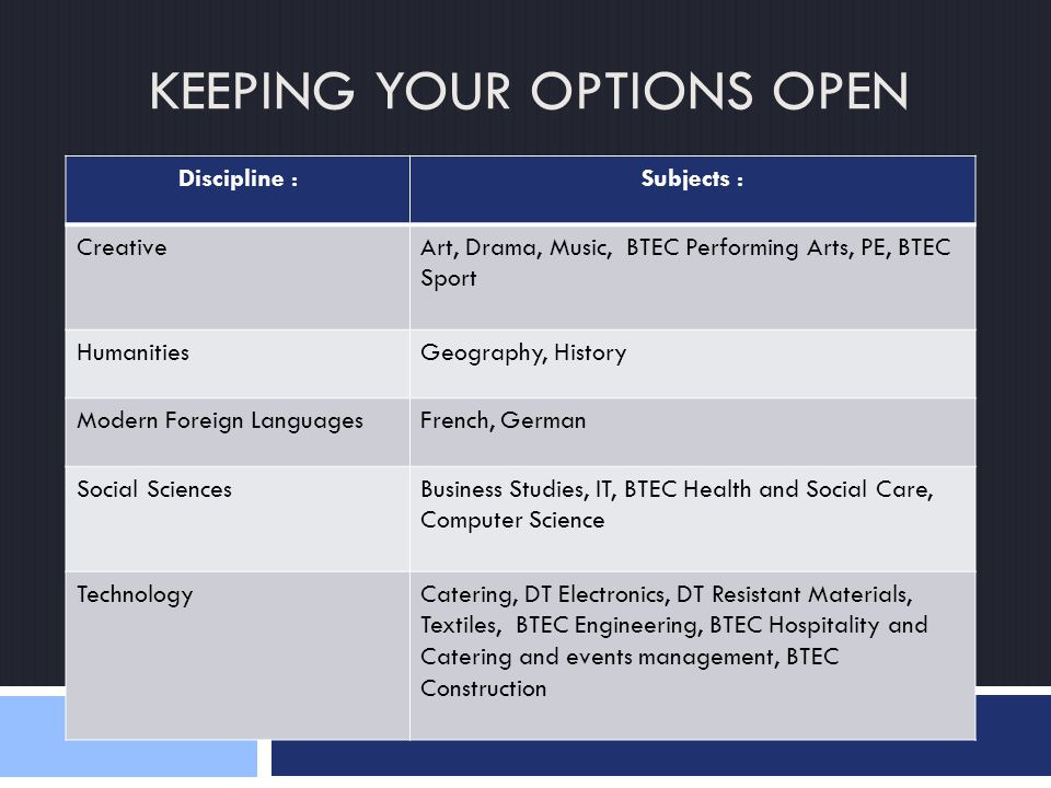 KEEPING YOUR OPTIONS OPEN Discipline :Subjects : CreativeArt, Drama, Music, BTEC Performing Arts, PE, BTEC Sport HumanitiesGeography, History Modern F