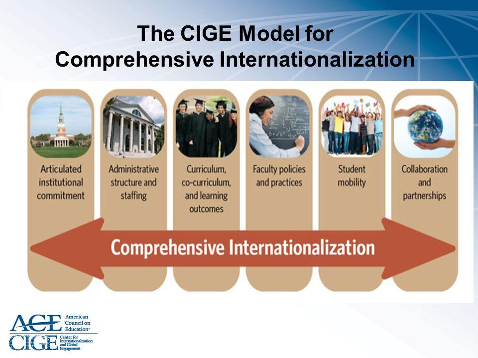 The CIGE Model for Comprehensive Internationalization