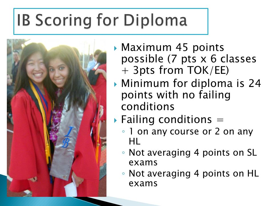  Maximum 45 points possible (7 pts x 6 classes + 3pts from TOK/EE)  Minimum for diploma is 24 points with no failing conditions  Failing conditions