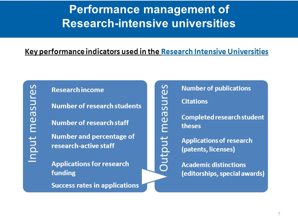 Key performance indicators used in the Research Intensive Universities 7 Performance management of Research-intensive universities Input measures Research income Number of research students Number of research staff Number and percentage of research-active staff Applications for research funding Success rates in applications Output measures Number of publications Citations Completed research student theses Applications of research (patents, licenses) Academic distinctions (editorships, special awards)
