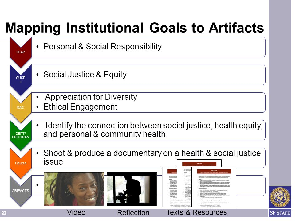22 Mapping Institutional Goals to Artifacts LEAP Personal & Social Responsibility CUSP II Social Justice & Equity BAC Appreciation for Diversity Ethical Engagement DEPT/ PROGRAM Identify the connection between social justice, health equity, and personal & community health Course Shoot & produce a documentary on a health & social justice issue ARIFACTS Video Reflection Texts & Resources