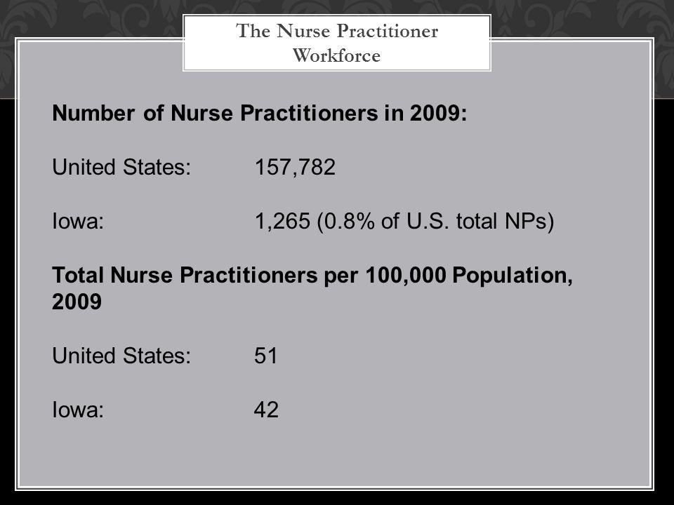 The Nurse Practitioner Workforce Number of Nurse Practitioners in 2009: United States: 157,782 Iowa: 1,265 (0.8% of U.S.