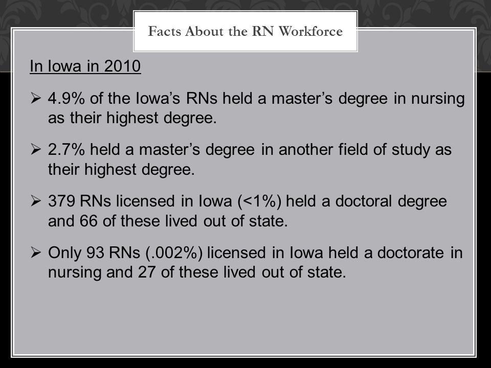 Facts About the RN Workforce In Iowa in 2010  4.9% of the Iowa's RNs held a master's degree in nursing as their highest degree.  2.7% held a master'