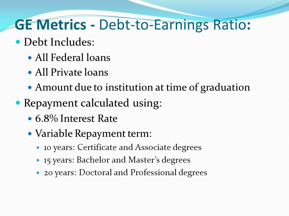 Debt Includes: All Federal loans All Private loans Amount due to institution at time of graduation Repayment calculated using: 6.8% Interest Rate Variable Repayment term: 10 years: Certificate and Associate degrees 15 years: Bachelor and Master's degrees 20 years: Doctoral and Professional degrees