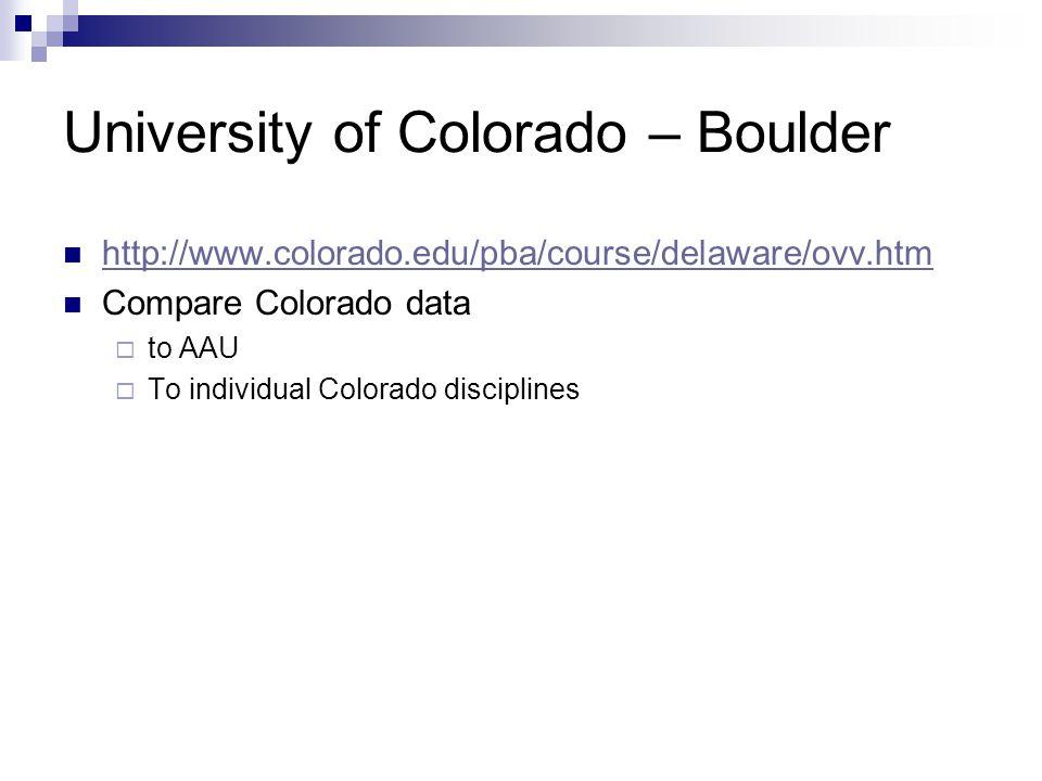 University of Colorado – Boulder http://www.colorado.edu/pba/course/delaware/ovv.htm Compare Colorado data  to AAU  To individual Colorado disciplin