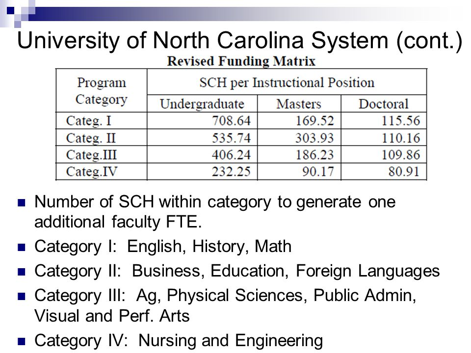 University of North Carolina System (cont.) Number of SCH within category to generate one additional faculty FTE.