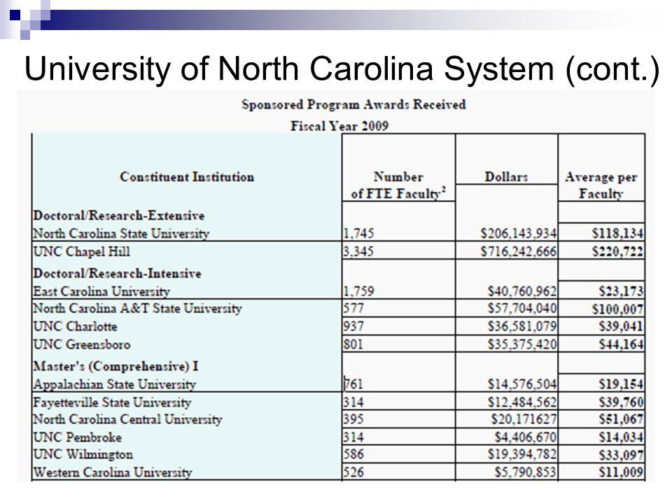 University of North Carolina System (cont.)