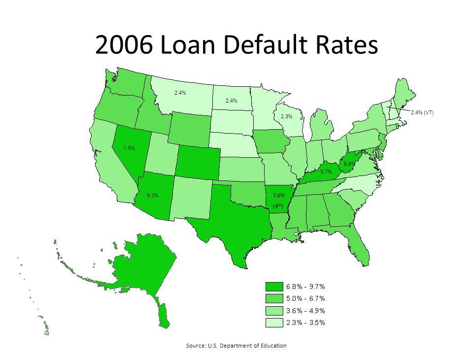 2006 Loan Default Rates Source: U.S.