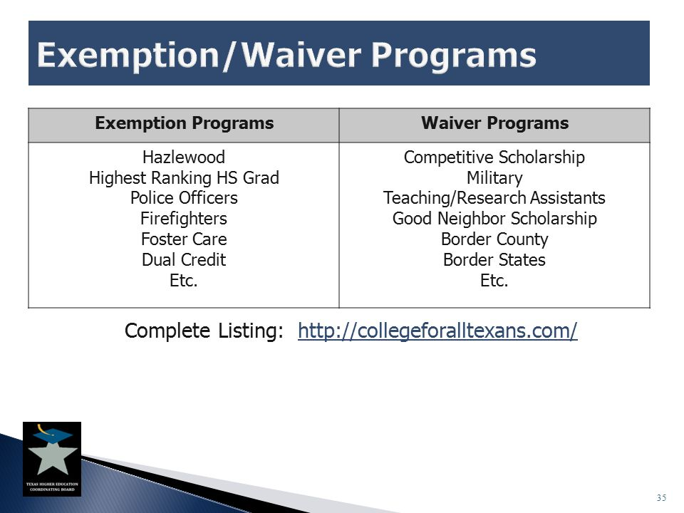 Complete Listing: http://collegeforalltexans.com/http://collegeforalltexans.com/ 35 Exemption ProgramsWaiver Programs Hazlewood Highest Ranking HS Grad Police Officers Firefighters Foster Care Dual Credit Etc.