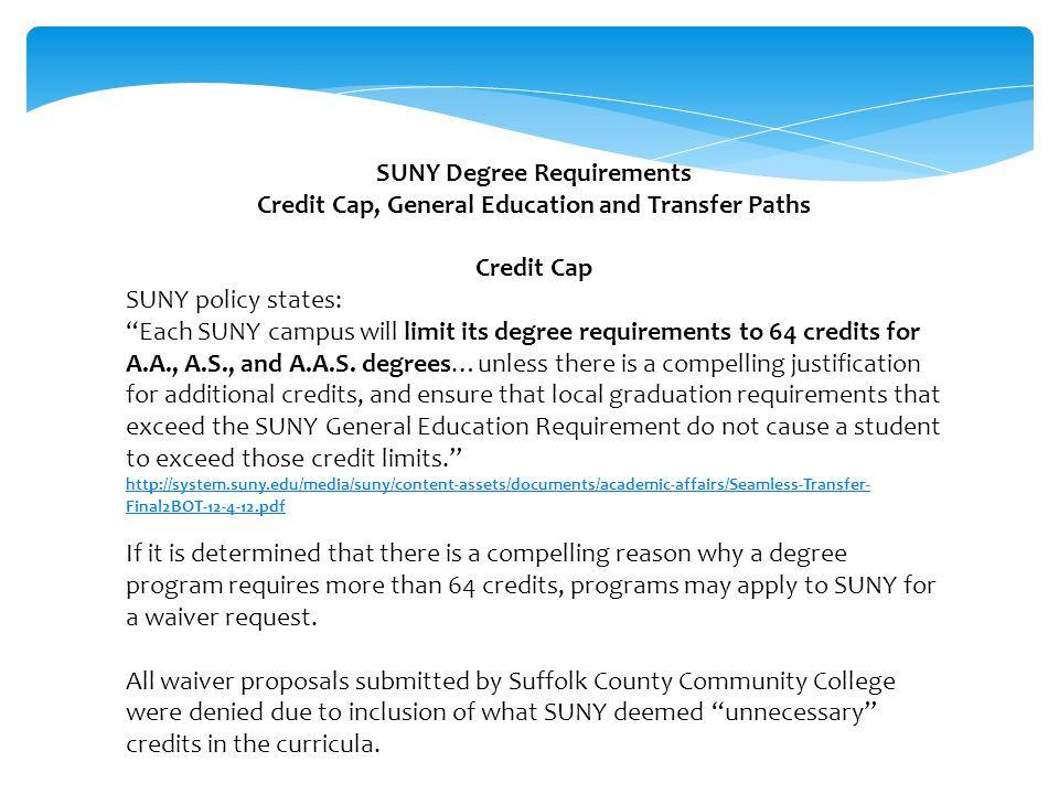 SUNY General Education Requirements (for A.A.and A.S.