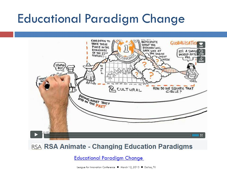 Educational Paradigm Change League for Innovation Conference March 12, 2013 Dallas, TX