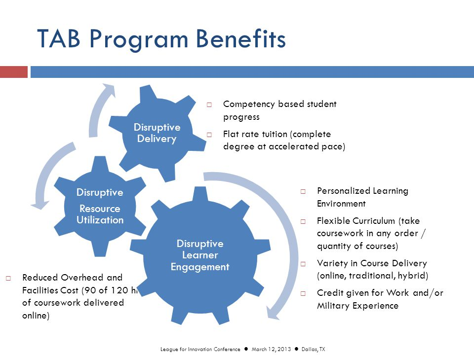 TAB Program Benefits  Reduced Overhead and Facilities Cost (90 of 120 hrs.