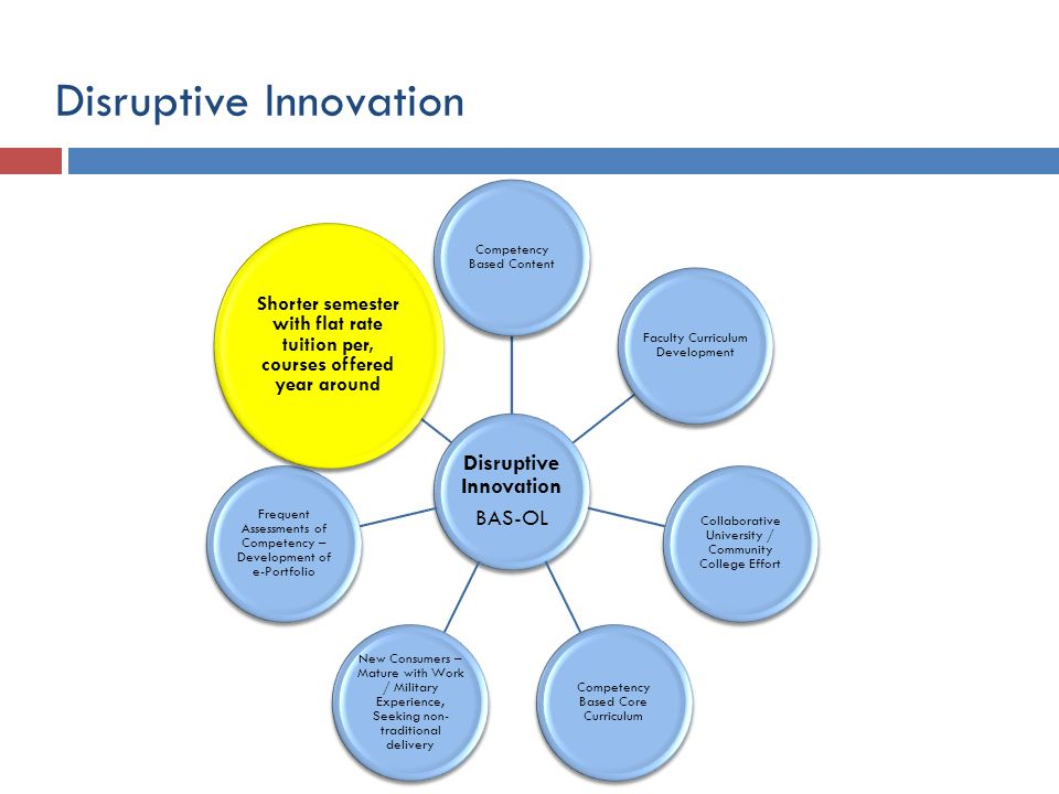 Disruptive Innovation BAS-OL Competency Based Content Faculty Curriculum Development Collaborative University / Community College Effort Competency Based Core Curriculum New Consumers – Mature with Work / Military Experience, Seeking non- traditional delivery Frequent Assessments of Competency – Development of e-Portfolio Shorter semester with flat rate tuition per, courses offered year around