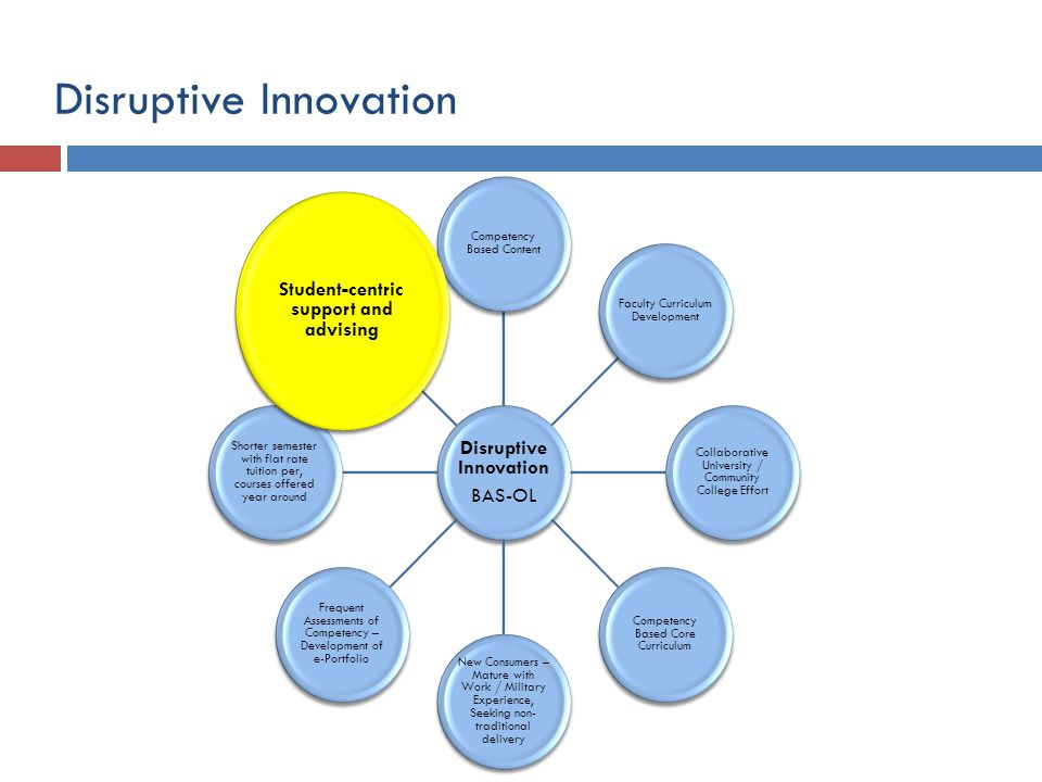 Disruptive Innovation BAS-OL Competency Based Content Faculty Curriculum Development Collaborative University / Community College Effort Competency Based Core Curriculum New Consumers – Mature with Work / Military Experience, Seeking non- traditional delivery Frequent Assessments of Competency – Development of e-Portfolio Shorter semester with flat rate tuition per, courses offered year around Student-centric support and advising