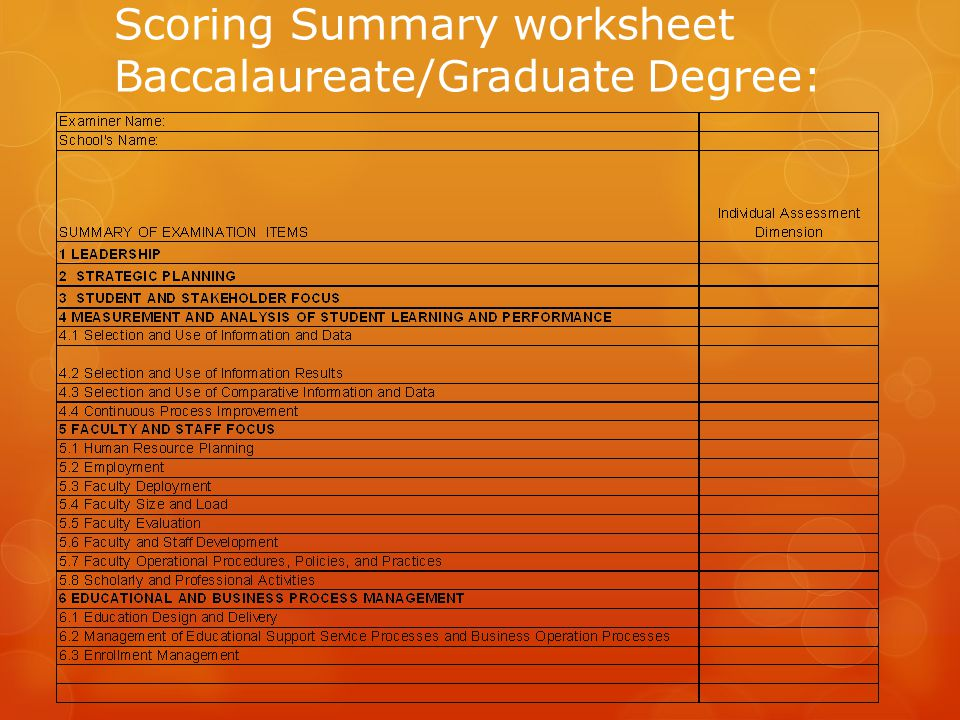 Scoring Summary worksheet Baccalaureate/Graduate Degree: