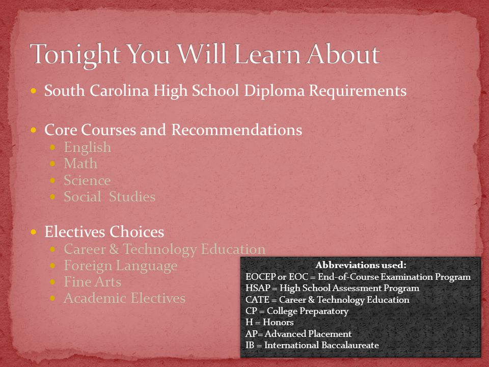 South Carolina High School Diploma Requirements Core Courses and Recommendations English Math Science Social Studies Electives Choices Career & Techno