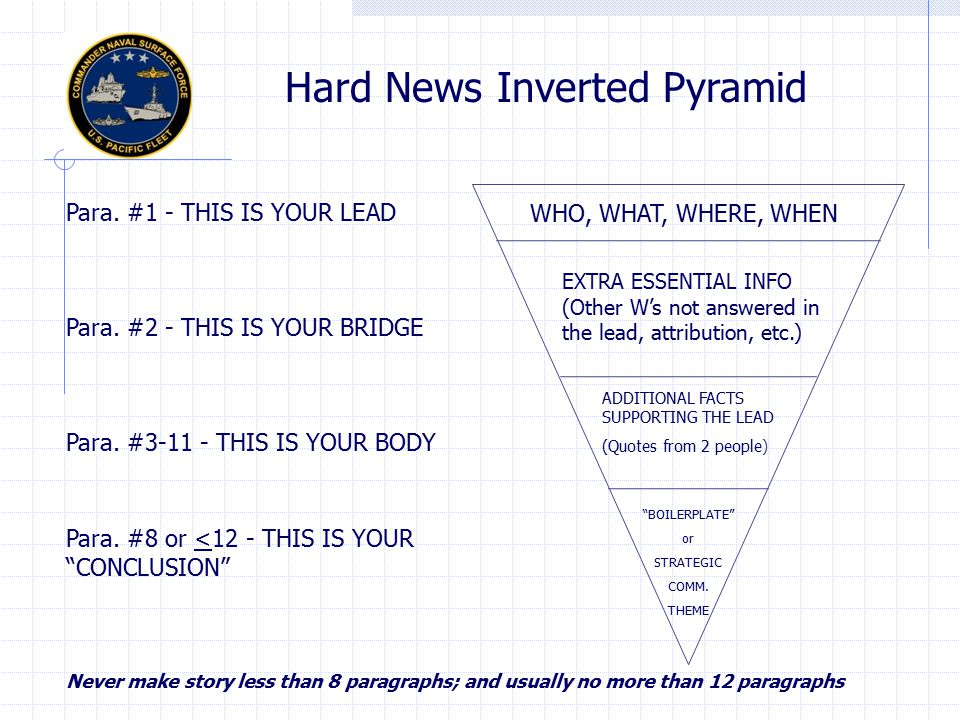- Inverted Pyramid style of writing - 8-12 paragraphs (one or two sentence paragraphs OK) - Lead – 1st paragraph (who, what, where and when); one sentence, 30 words or less - Bridge – 2nd paragraph (W.A.I.T.S.); one sentence, 30 words or less - Information, quotes and paraphrased quotes - Conclusion – Final paragraph about the ship (history, current ops, etc.) that can be used on several stories.