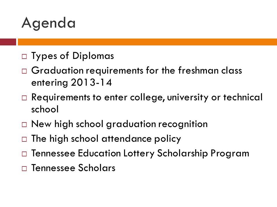 Types of Diplomas(p.