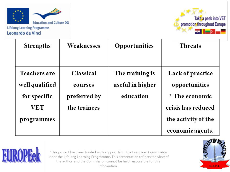 StrengthsWeaknessesOpportunities Threats Teachers are well qualified for specific VET programmes Classical courses preferred by the trainees The train