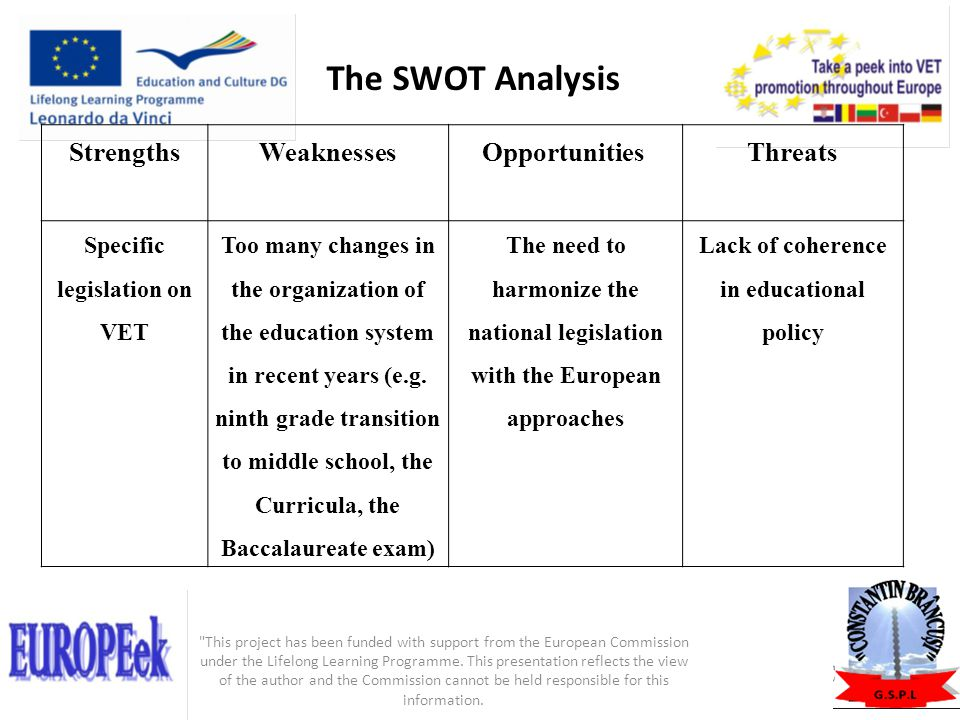 StrengthsWeaknessesOpportunities Threats Specific legislation on VET Too many changes in the organization of the education system in recent years (e.g