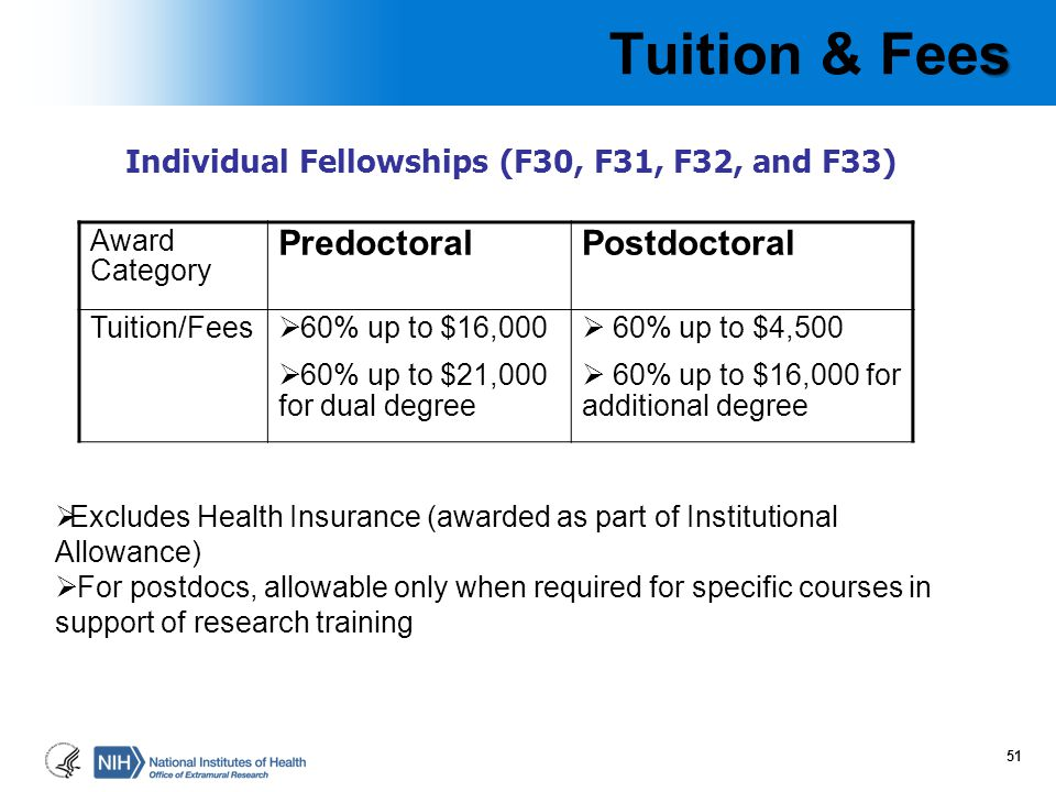 Award Category PredoctoralPostdoctoral Tuition/Fees  60% up to $16,000  60% up to $21,000 for dual degree  60% up to $4,500  60% up to $16,000 for