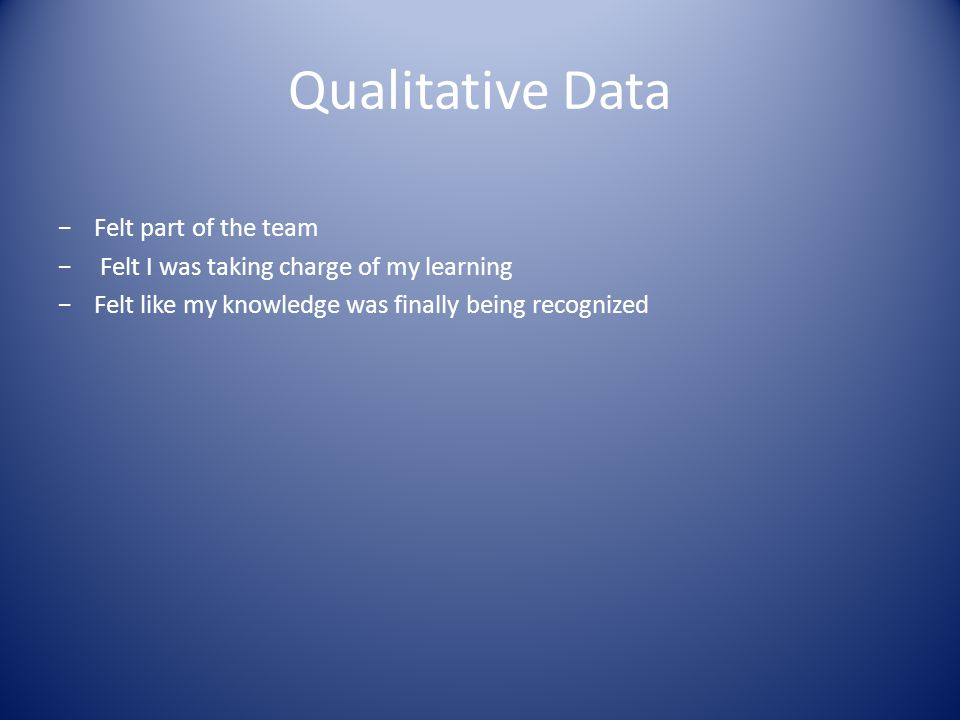 Qualitative Data −Felt part of the team − Felt I was taking charge of my learning −Felt like my knowledge was finally being recognized