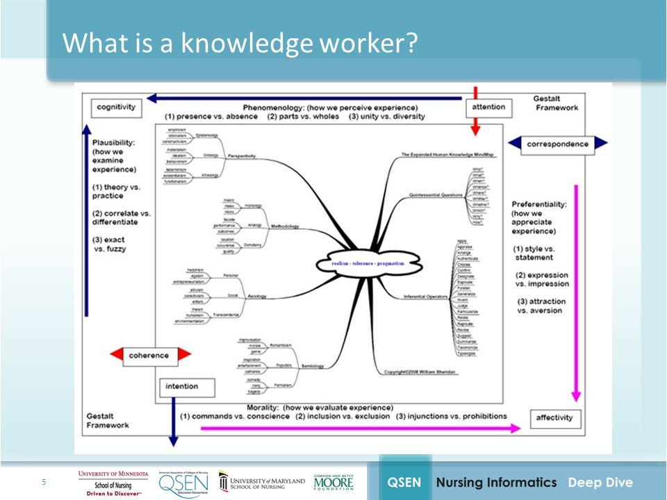 6 Nurses as Knowledge Workers Phenomenology
