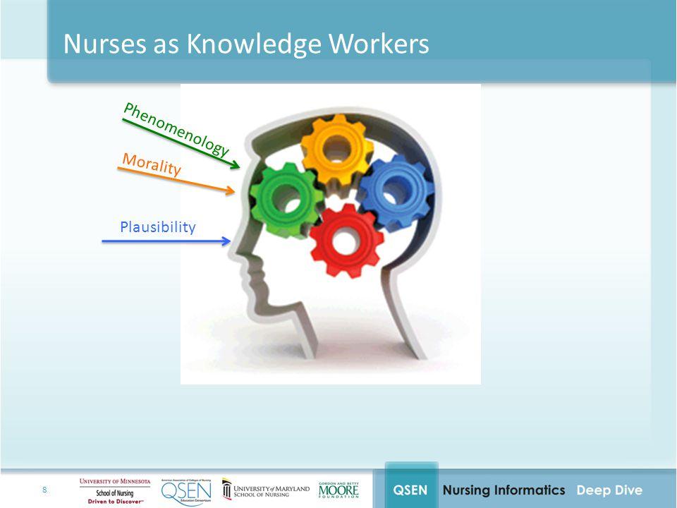 19 DIKW Model Data Information Knowledge Complexity Understanding