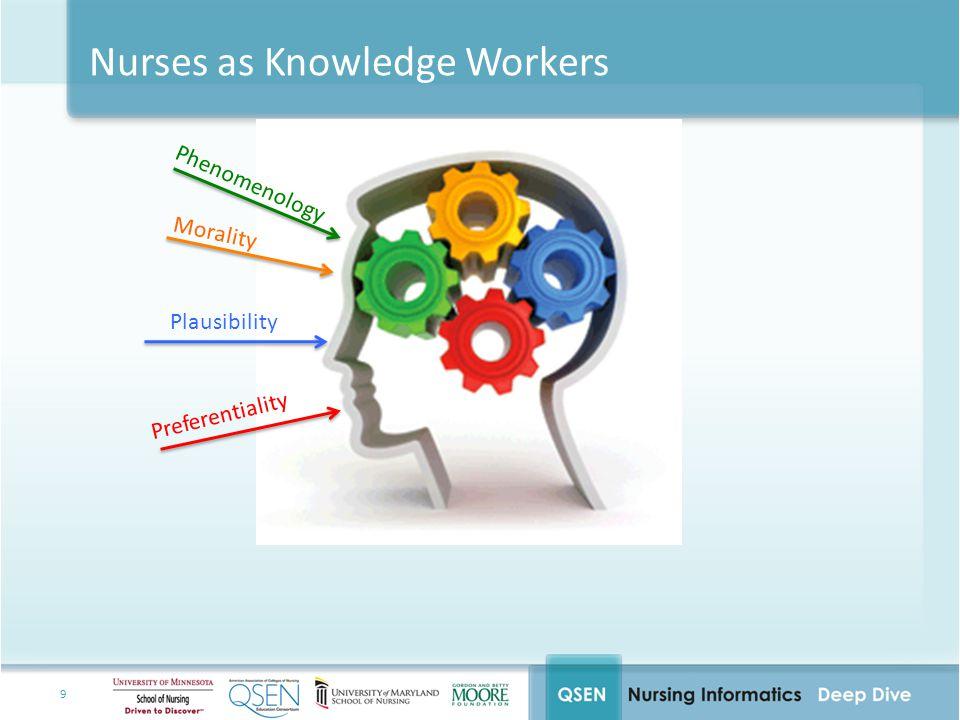 20 Nursing informatics competencies Computer knowledge Informatics skills Informatics knowledge Informatics competencies Human information processing skills Information management competencies From Staggers, N., Gassert, C., & Curran, C.