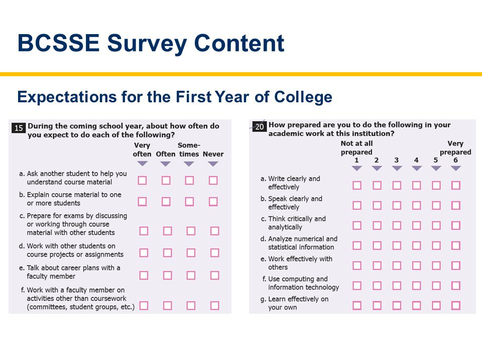 BCSSE Survey Content Expectations for the First Year of College